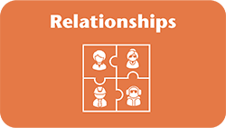 Illustration representing relationships